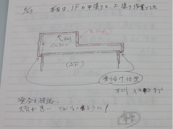 コミュニケーションノート02